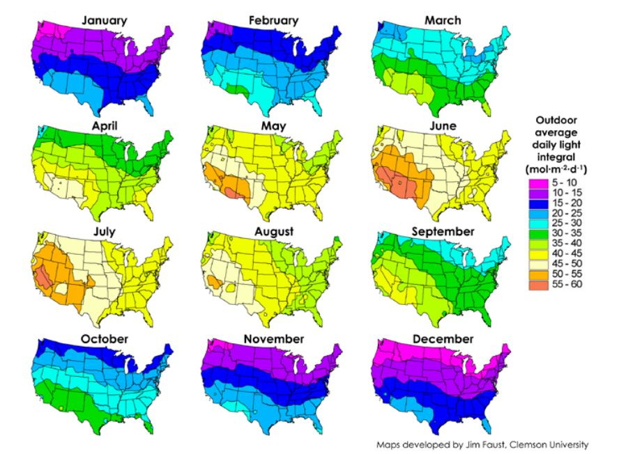 Monthly Outdoor DLI ranges for the United States